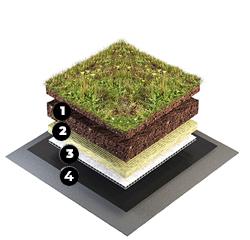Uppbyggnad Bjälklag gräs och äng