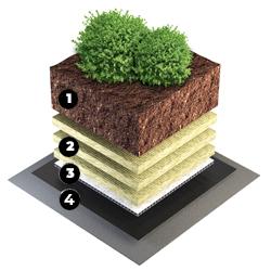 Uppbyggnad för buskar på tak